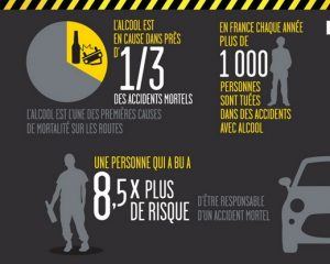 alcool-et-accident-securite-routiere