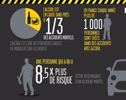 Alcool Au Volant >> Alcool Et Assurance Auto Frederic Lassureur