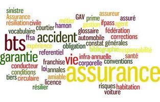 Les Assurances I A R D Et Vie Archives Frederic Lassureur